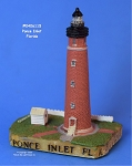 115MIN Scaasis Mini Lighthouse, Ponce de Leon Inlet, Florida